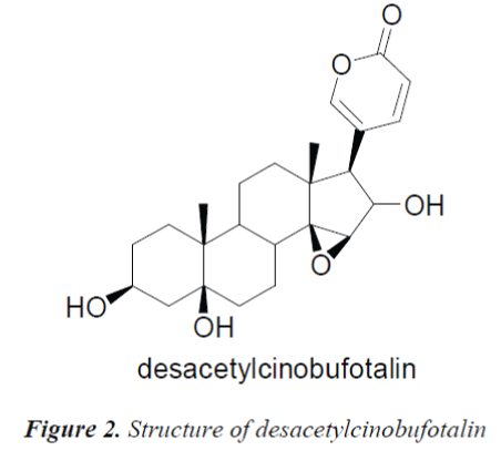 biomedres-Structure-desacetylcinobufotalin