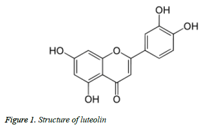 biomedres-Structure-luteolin
