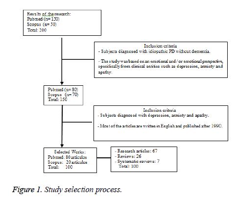 biomedres-Study-selection