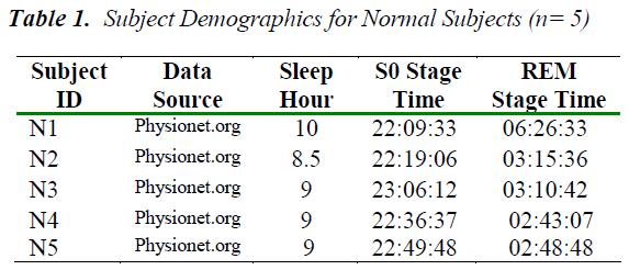 biomedres-Subject-Demographics