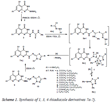 biomedres-Synthesis