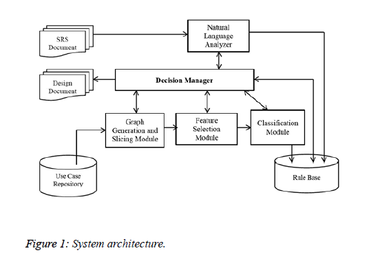 biomedres-System-architecture
