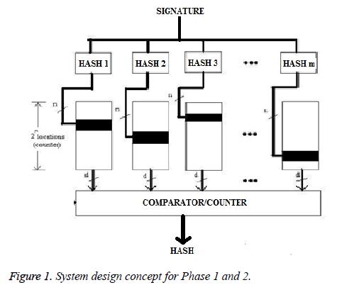 biomedres-System-design-concept