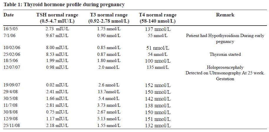 biomedres-Thyroid-hormone-pregnancy
