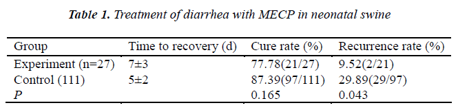 biomedres-Treatment-diarrhea
