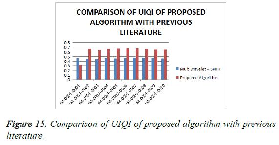 biomedres-UIQI-proposed-algorithm