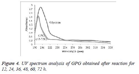 biomedres-UV-spectrum
