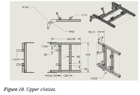 biomedres-Upper-chaises