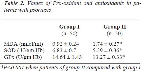 biomedres-Values-Pro-oxidant-antioxidants