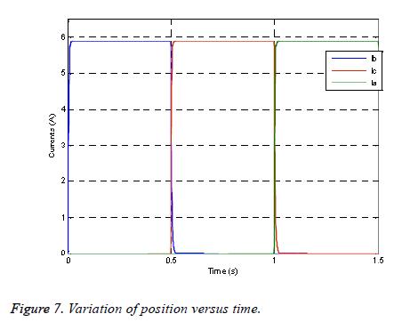 biomedres-Variation
