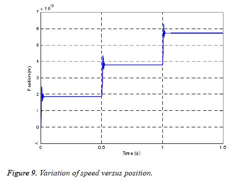 biomedres-Variation-position