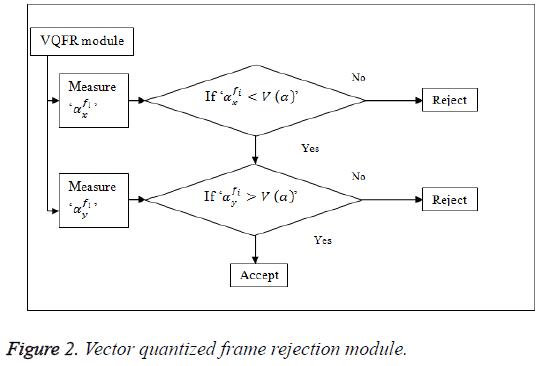 biomedres-Vector-quantized-frame