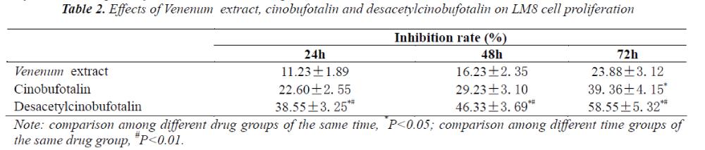 biomedres-Venenum-extract