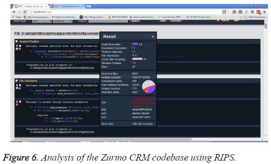 biomedres-Zurmo-CRM-codebase