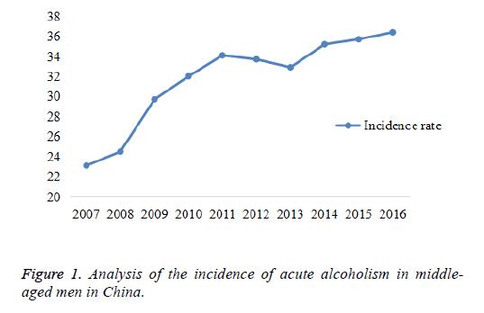 biomedres-acute-alcoholism