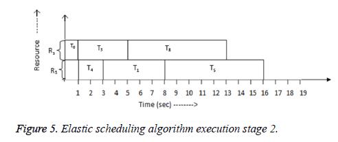 biomedres-algorithm-execution