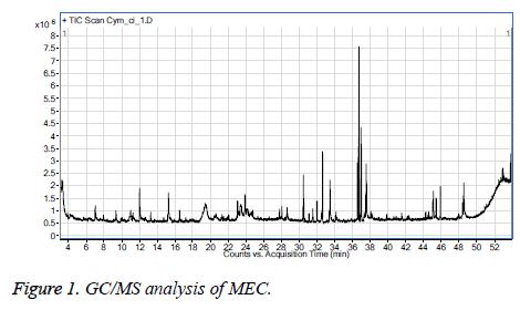 biomedres-analysis-MEC