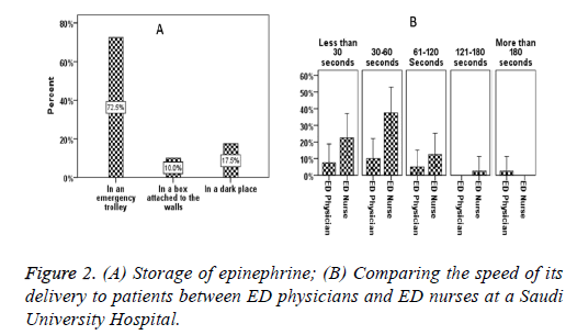 biomedres-anti-anaphylactic
