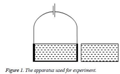 biomedres-apparatus