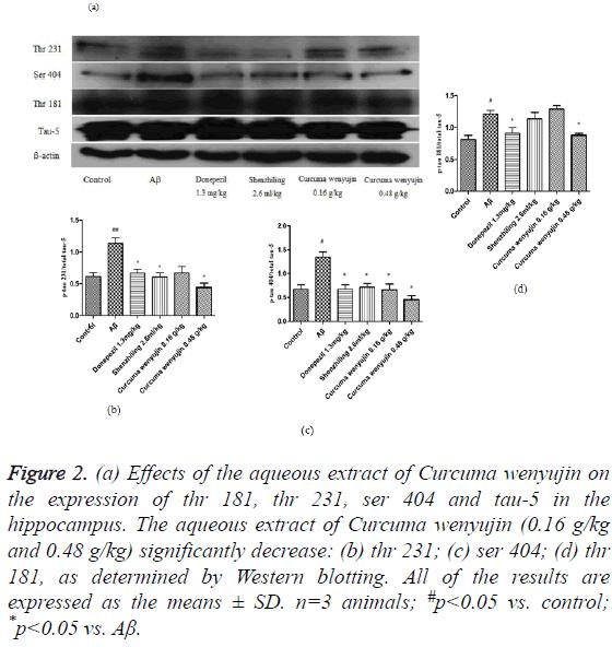 biomedres-aqueous-extract
