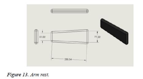biomedres-arm-rest