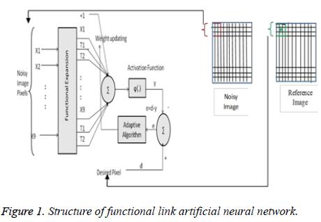 biomedres-artificial-neural-network