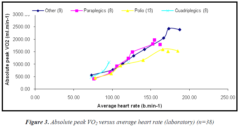 biomedres-average-heart-rate
