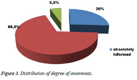 biomedres-awareness