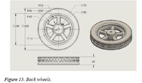 biomedres-back-wheels
