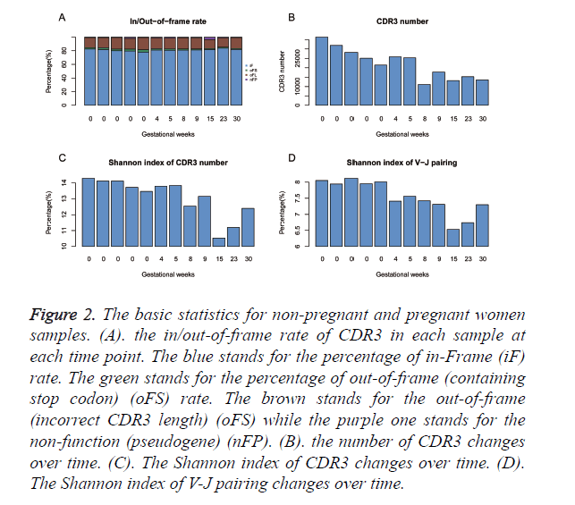 biomedres-basic-statistics