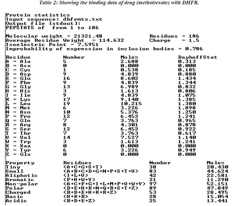 biomedres-binding-data