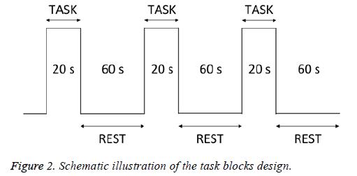 biomedres-blocks-design