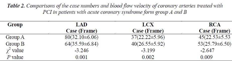 biomedres-blood-flow-velocity