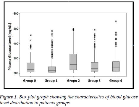 biomedres-blood-glucose