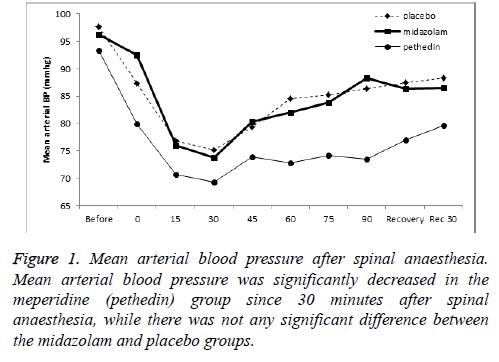 biomedres-blood-pressure