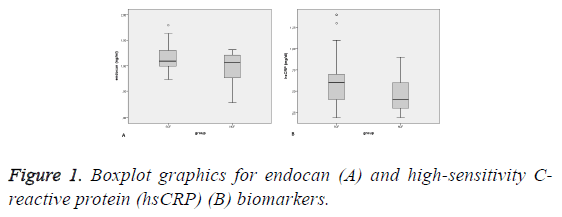 biomedres-boxplot-graphics