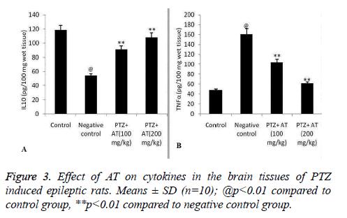 biomedres-brain-tissues