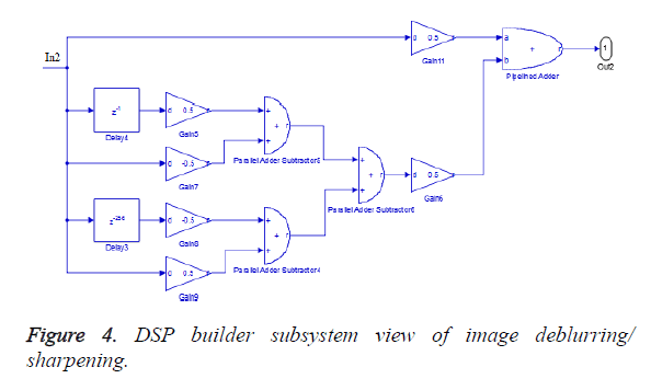 biomedres-builder-subsystem