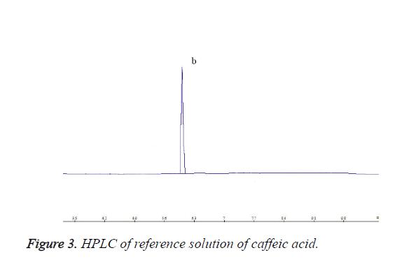 biomedres-caffeic-acid