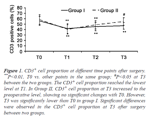 biomedres-cell-proportion