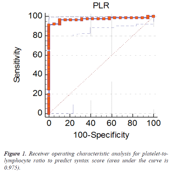 biomedres-characteristic-analysis