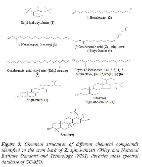 biomedres-chemical-compounds