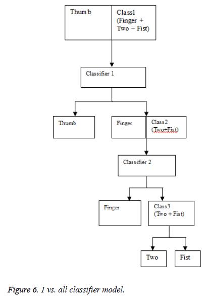 biomedres-classifier-model