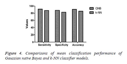 biomedres-classifier-models