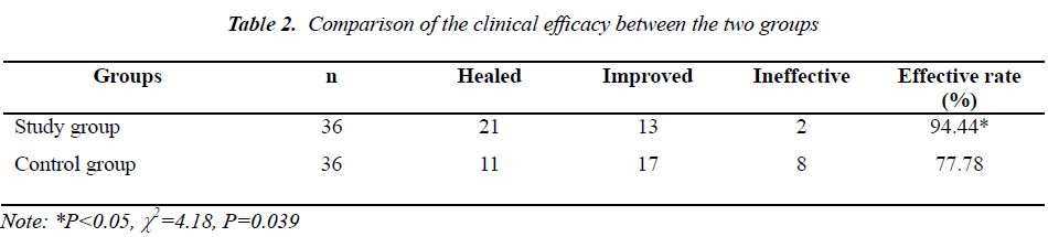 biomedres-clinical-efficacy