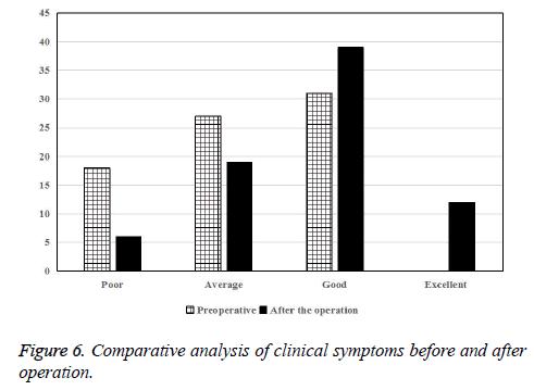 biomedres-clinical-symptoms
