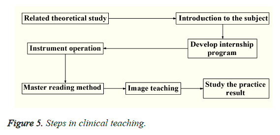 biomedres-clinical-teaching
