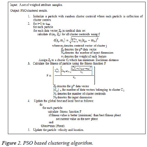 biomedres-clustering-algorithm