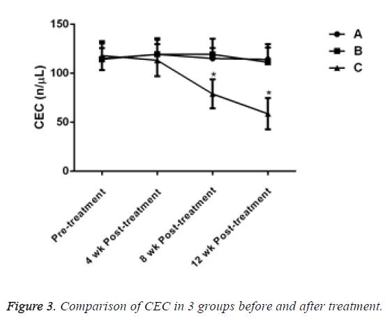 biomedres-comparison-CEC