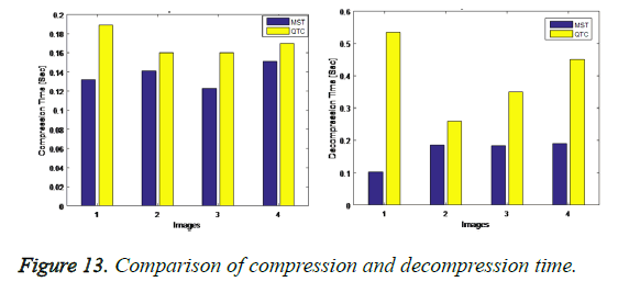 biomedres-comparison-compression